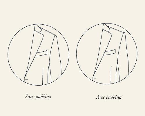 Epaules costume avec ou sans padding
