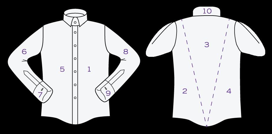 Etapes de repassage d'une chemise