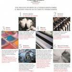 Fabrication Coton Tissus Chemises - Thomas Mason